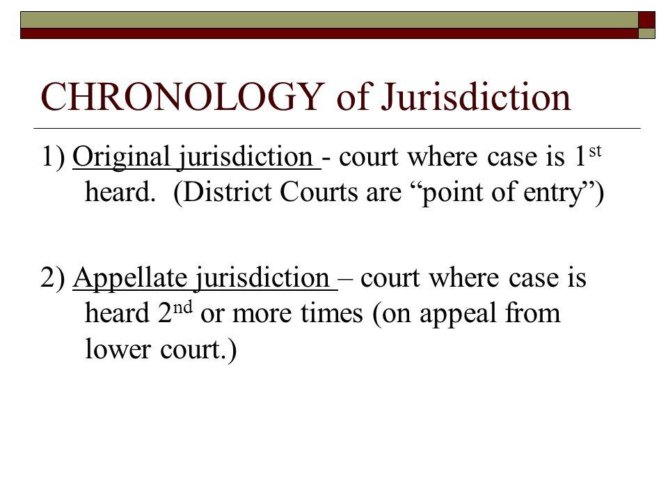 CHRONOLOGY of Jurisdiction