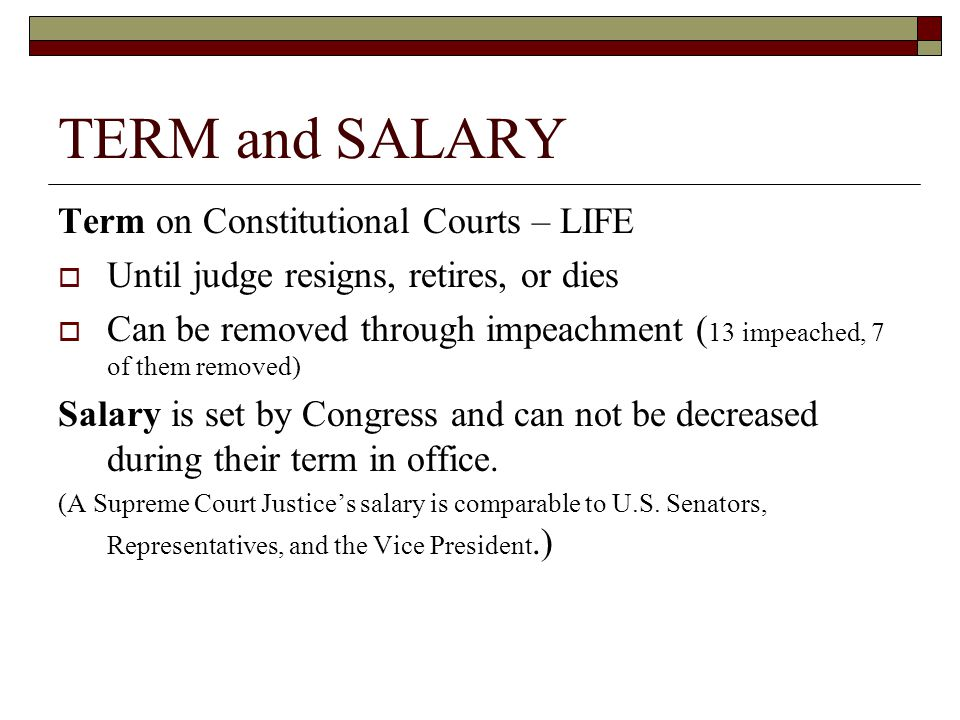 TERM and SALARY Term on Constitutional Courts – LIFE