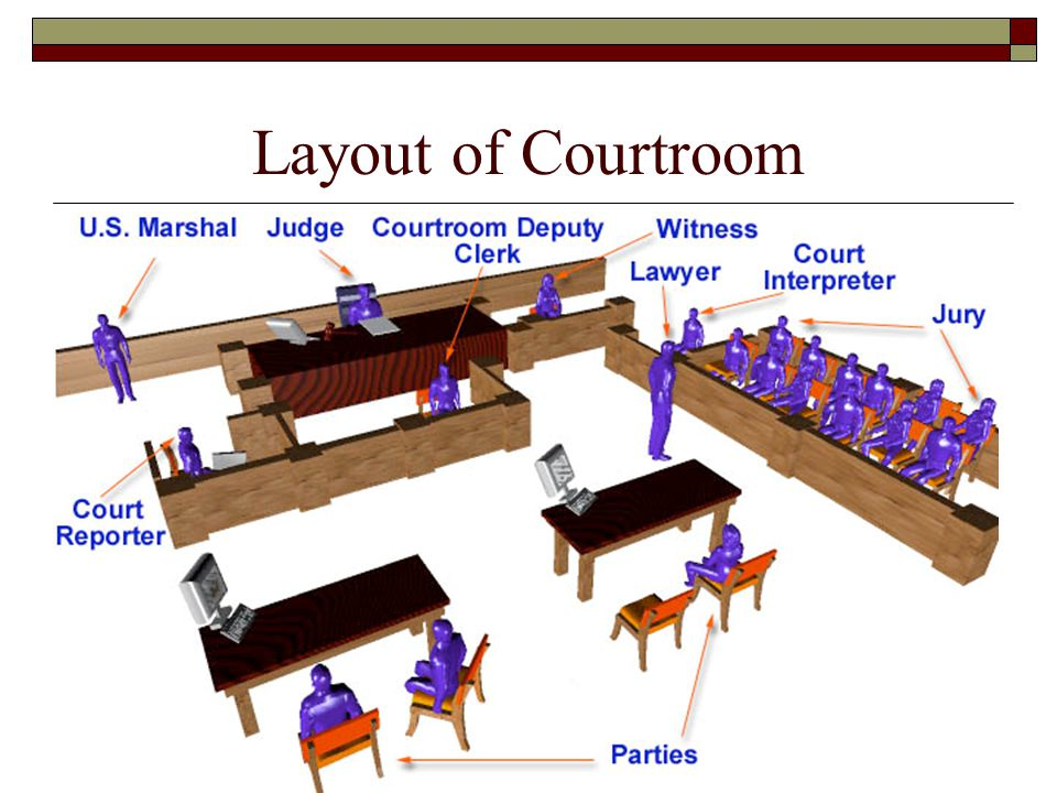 Layout of Courtroom