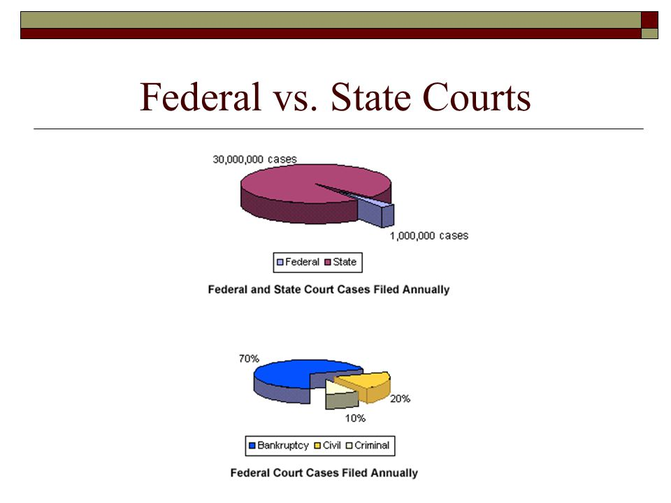 missouri state court systems vs texas In the circuit court of texas county, missouri  jason coatney,  and moves this honorable court for an order dismissing counts ii, iii, iv   opposing counsel is served through the electronic filing system as.