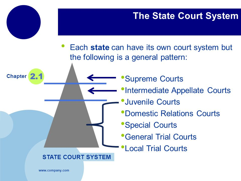 The State Court System Each state can have its own court system but the following is a general pattern: