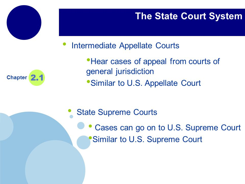 The State Court System Intermediate Appellate Courts