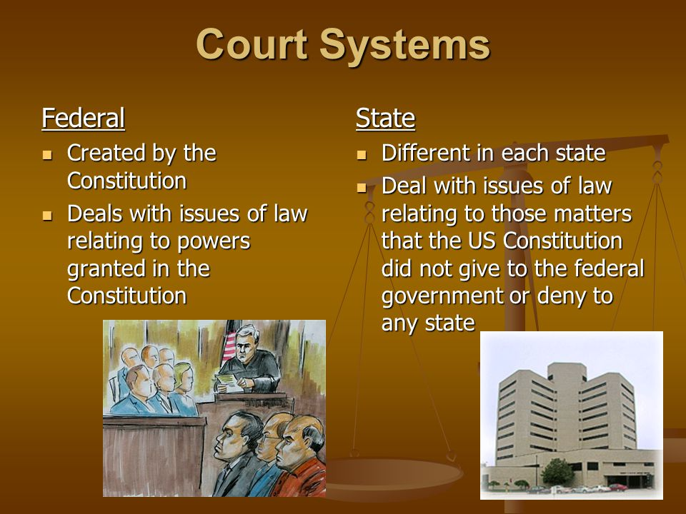 Court Systems Federal State Created by the Constitution