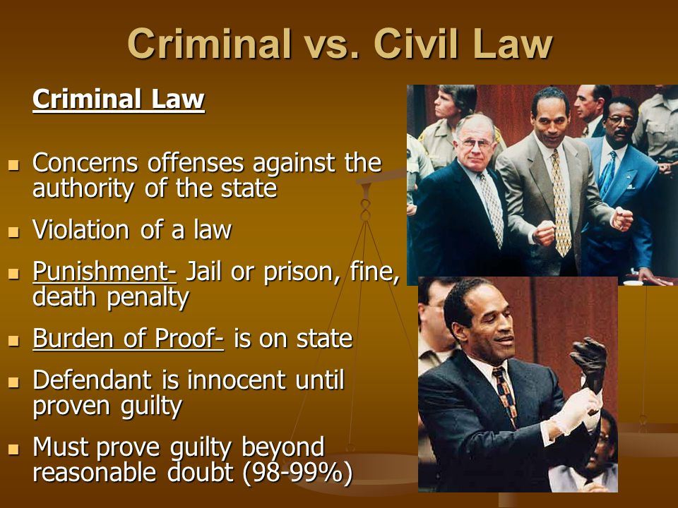 Criminal vs. Civil Law Criminal Law. Concerns offenses against the authority of the state. Violation of a law.