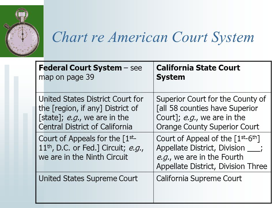 contrast comparison state and federal court systems The subordinate courts subfield lists the courts lower in the hierarchy of a country's court system a few countries with federal compare/japan/united-states.