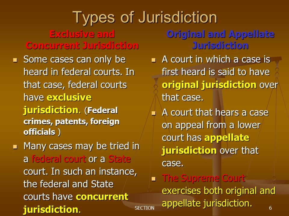 historical role of the supreme court in federalism cases Support the bill of rights institute home / educate / educator resources / landmark supreme court cases / federalism the supreme court ruled that neither.