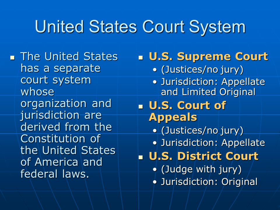 United States Court System