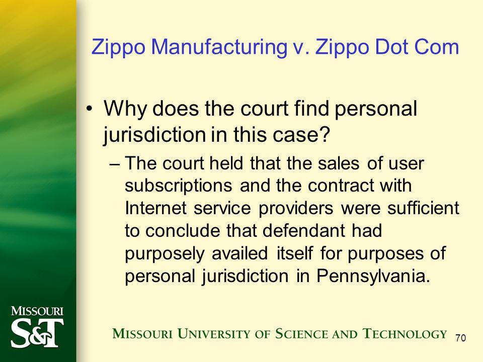 Zippo Manufacturing v. Zippo Dot Com