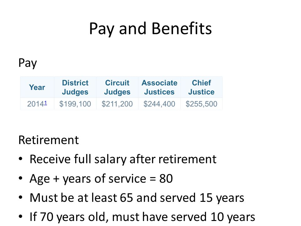 Pay and Benefits Pay Retirement Receive full salary after retirement