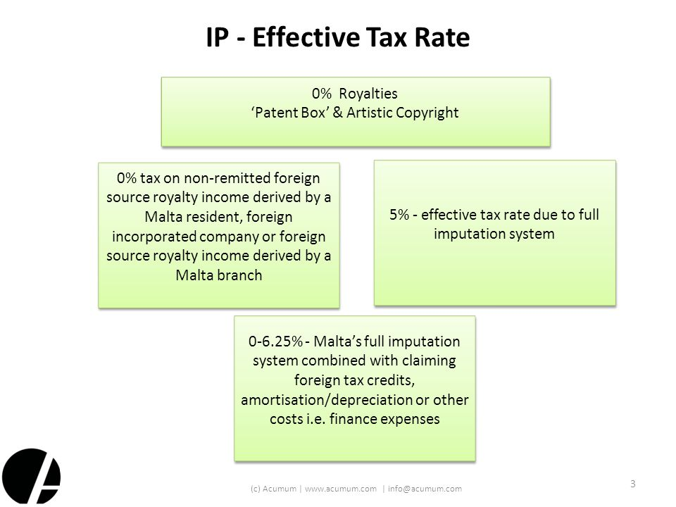 IP - Effective Tax Rate 0% Royalties 'Patent Box' & Artistic Copyright