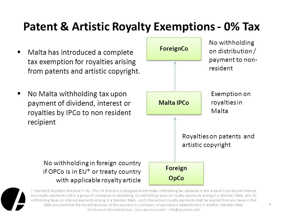 Patent & Artistic Royalty Exemptions - 0% Tax