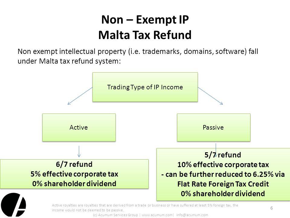 Non – Exempt IP Malta Tax Refund
