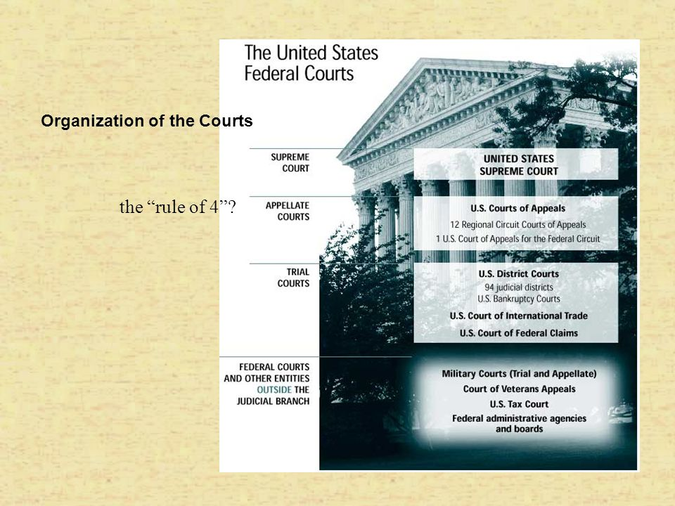 Organization of the Courts
