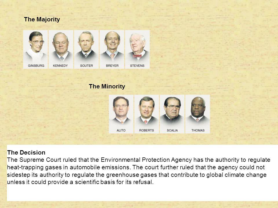 The Majority The Minority