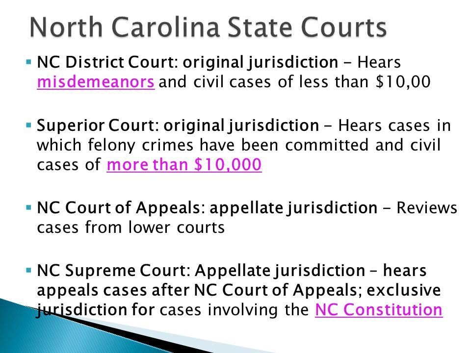North Carolina State Courts