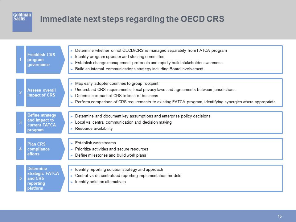 Immediate next steps regarding the OECD CRS