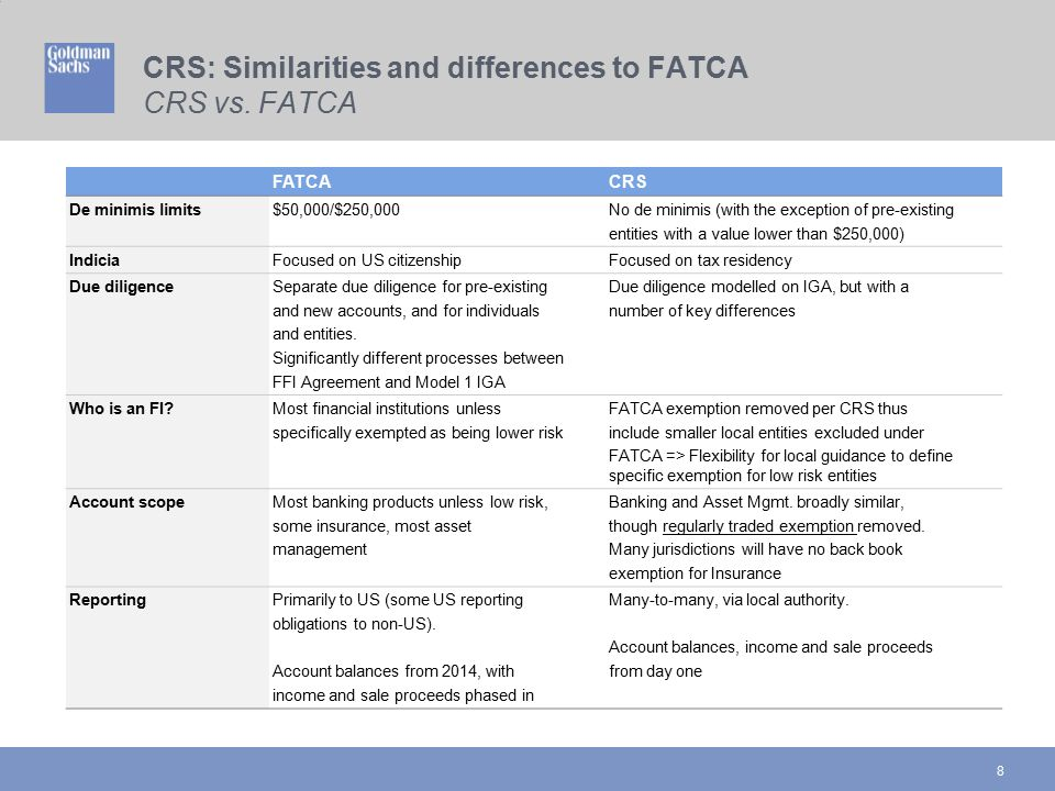 CRS: Similarities and differences to FATCA CRS vs. FATCA
