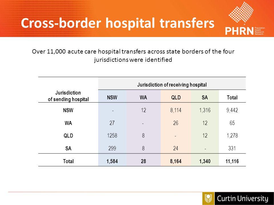 Cross-border hospital transfers Jurisdiction of receiving hospital