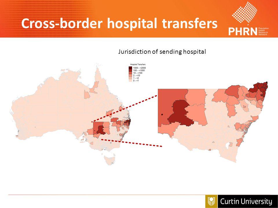 Cross-border hospital transfers
