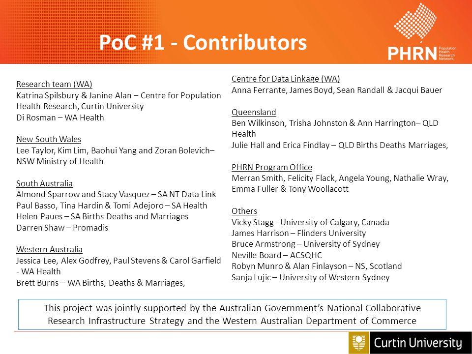 PoC #1 - Contributors Centre for Data Linkage (WA) Anna Ferrante, James Boyd, Sean Randall & Jacqui Bauer.