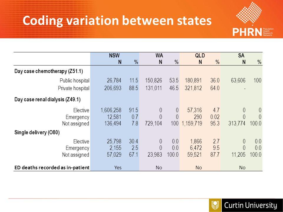 Coding variation between states