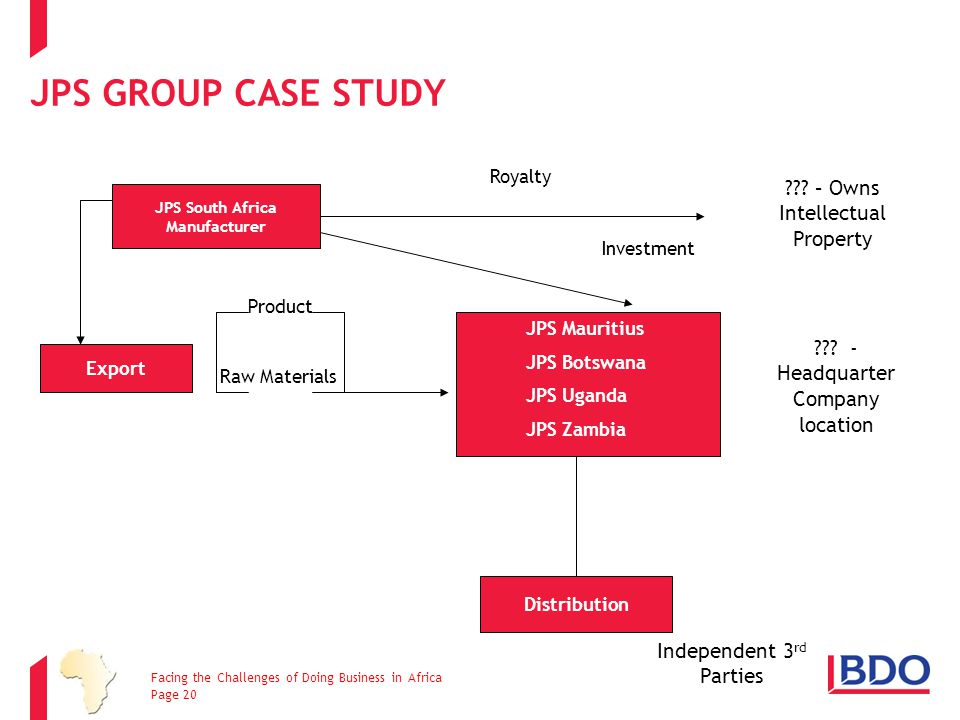 JPS Group Case Study – Owns Intellectual Property