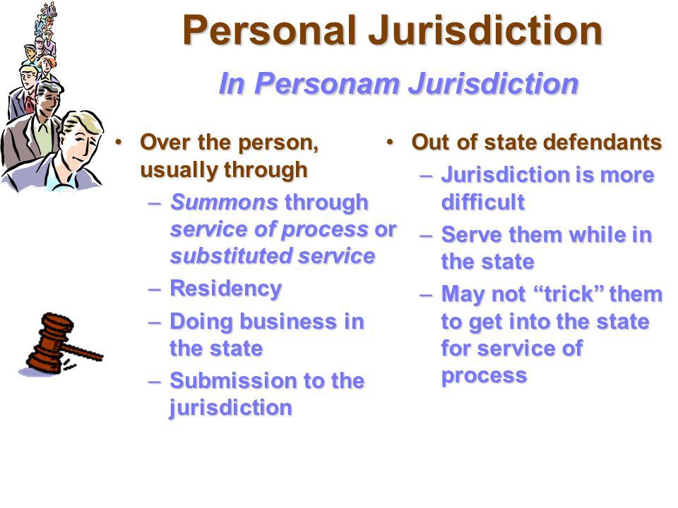 Personal Jurisdiction In Personam Jurisdiction