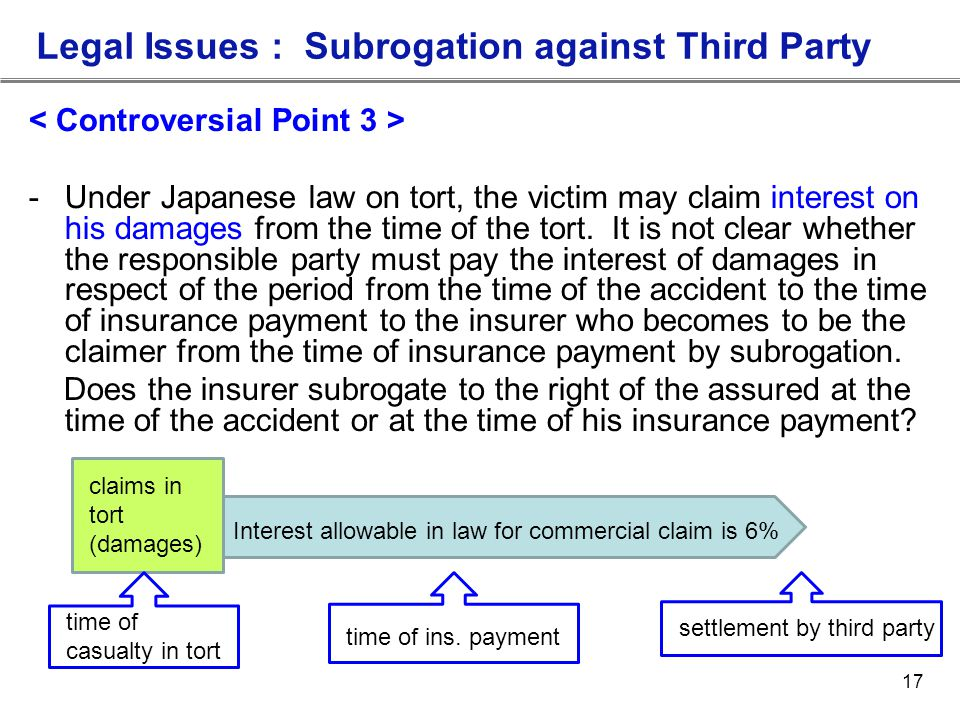 Legal Issues : Subrogation against Third Party