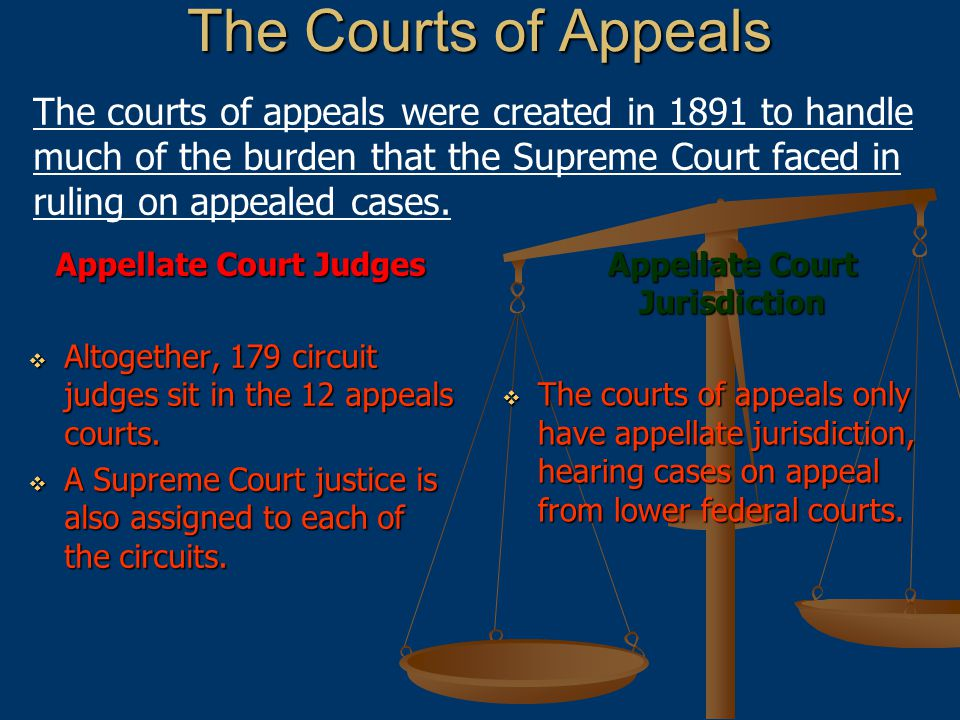Appellate Court Judges Appellate Court Jurisdiction