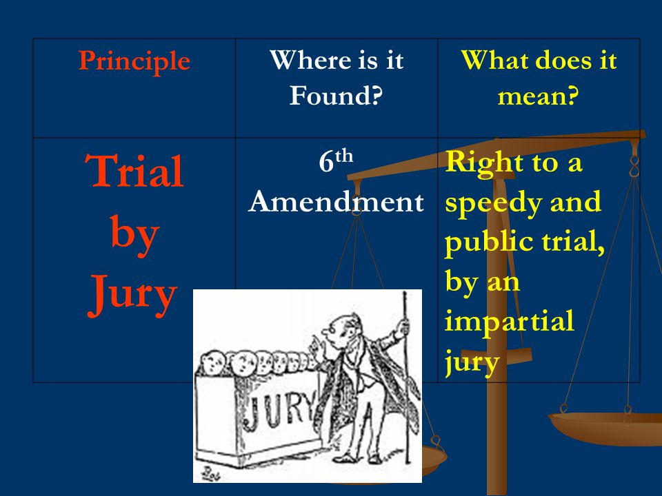 Trial by Jury 6th Amendment