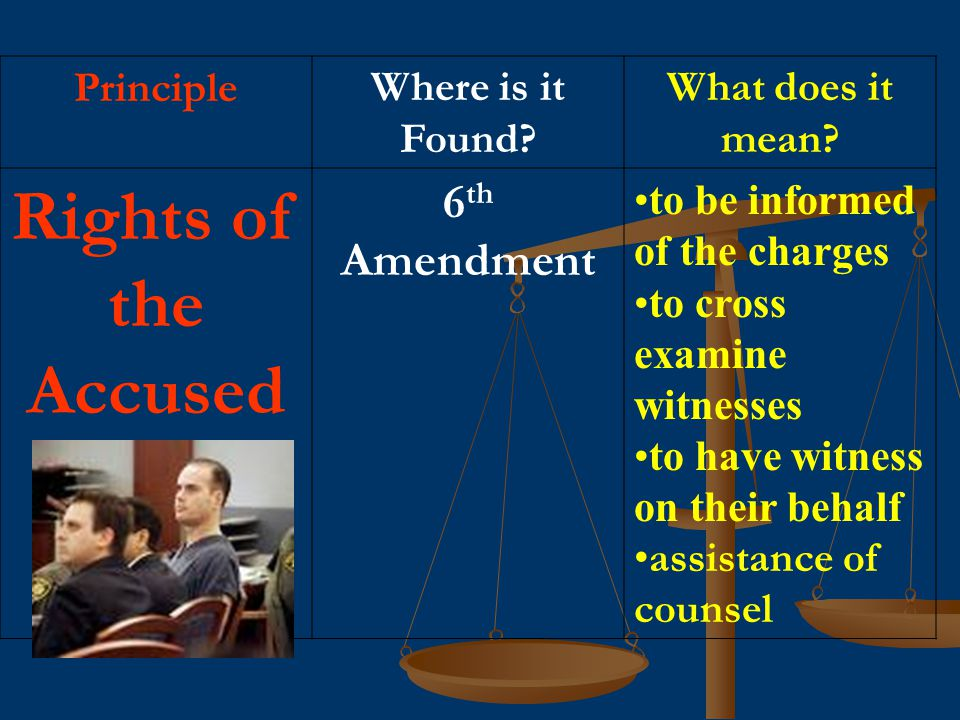 Rights of the Accused 6th Amendment Principle Where is it Found