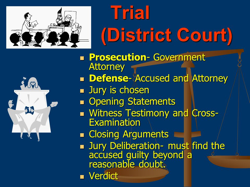 Trial (District Court)