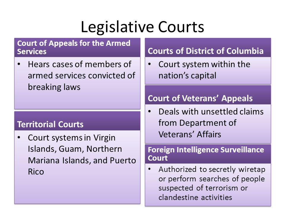 Legislative Courts Courts of District of Columbia