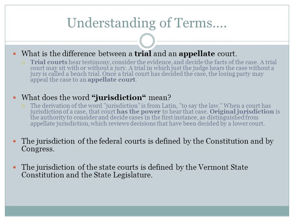 Understanding of Terms….