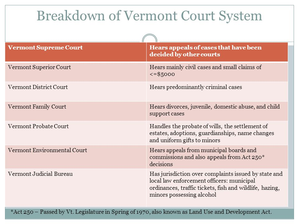 Breakdown of Vermont Court System