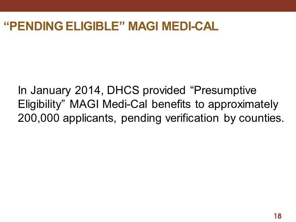 pending eligible Magi medi-cal