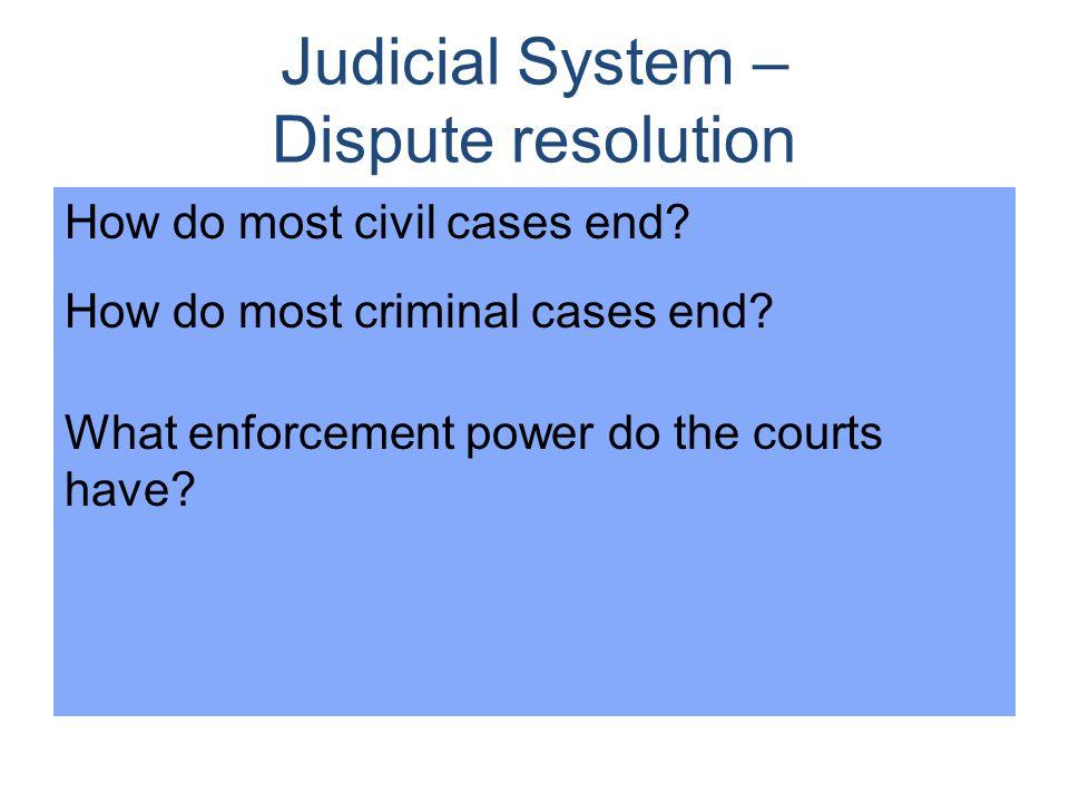Judicial System – Dispute resolution