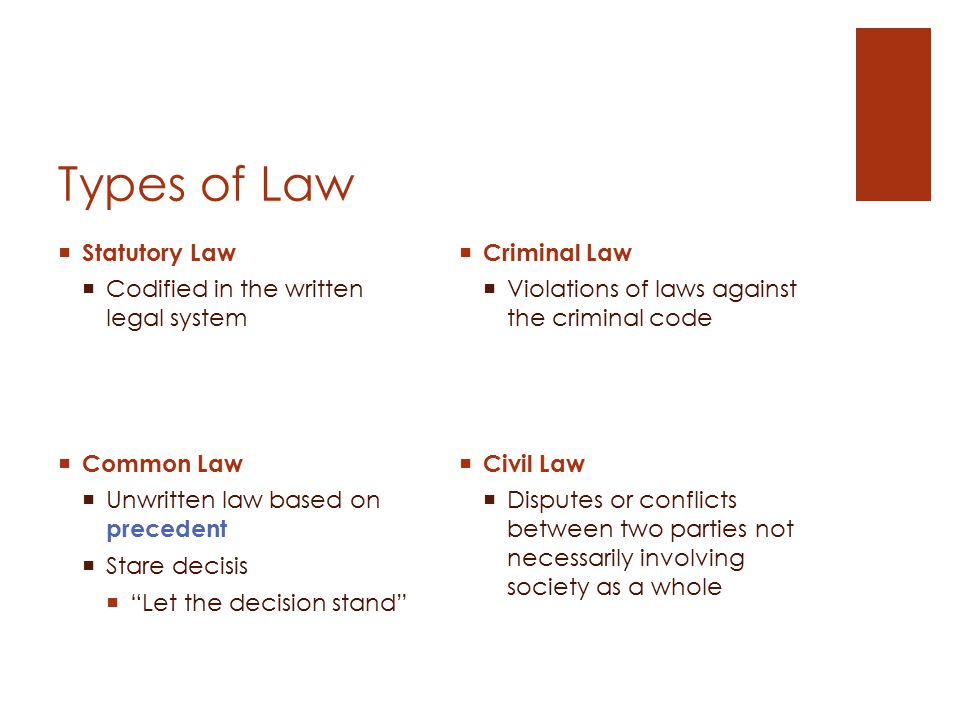 Types of Law Statutory Law Codified in the written legal system