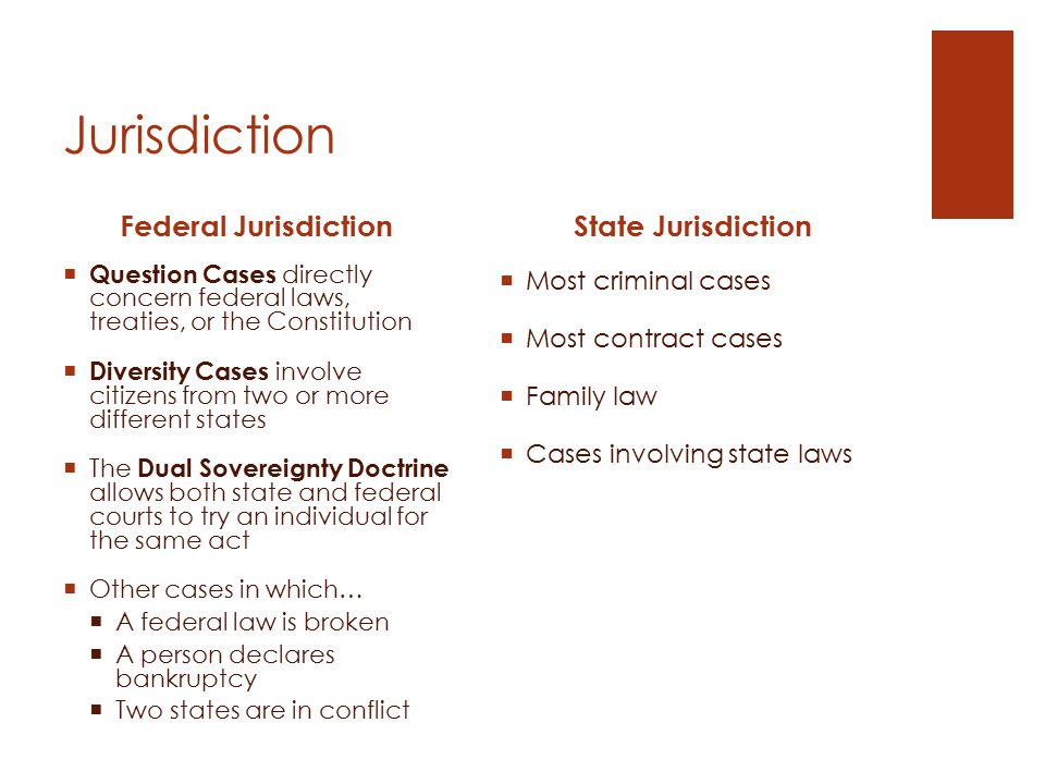 Jurisdiction Federal Jurisdiction State Jurisdiction