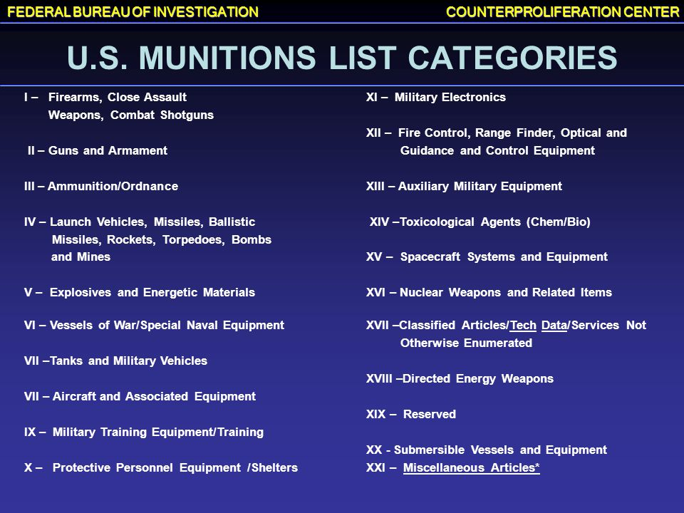 U.S. MUNITIONS LIST CATEGORIES
