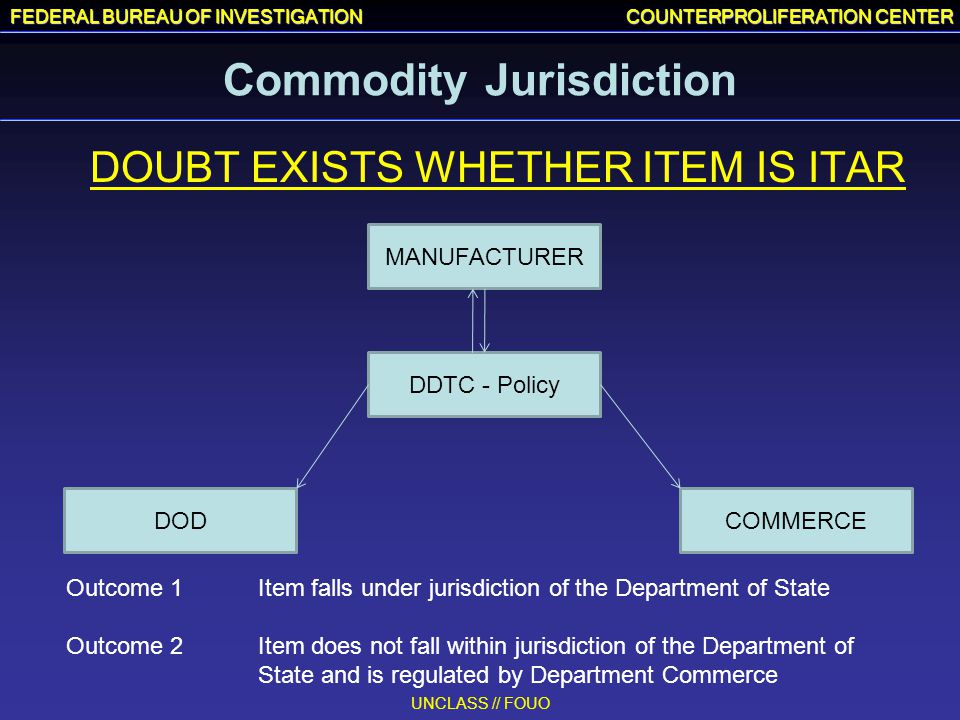 Commodity Jurisdiction