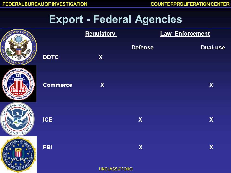 Export - Federal Agencies
