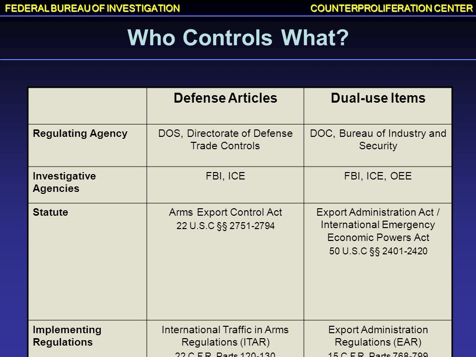 Who Controls What Defense Articles Dual-use Items Regulating Agency