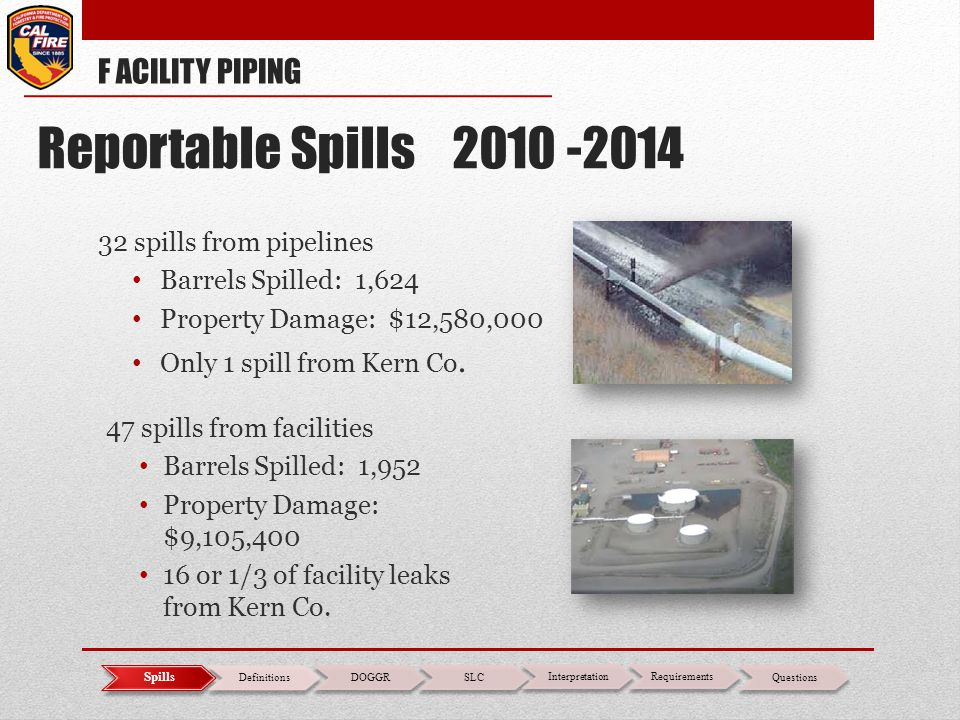Reportable Spills 2010 -2014 F ACILITY PIPING 32 spills from pipelines