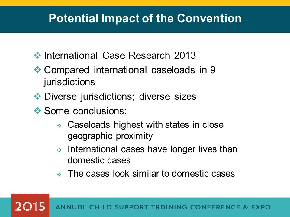 Potential Impact of the Convention
