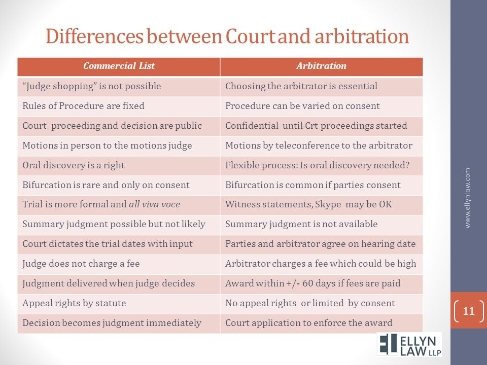 Differences between Court and arbitration
