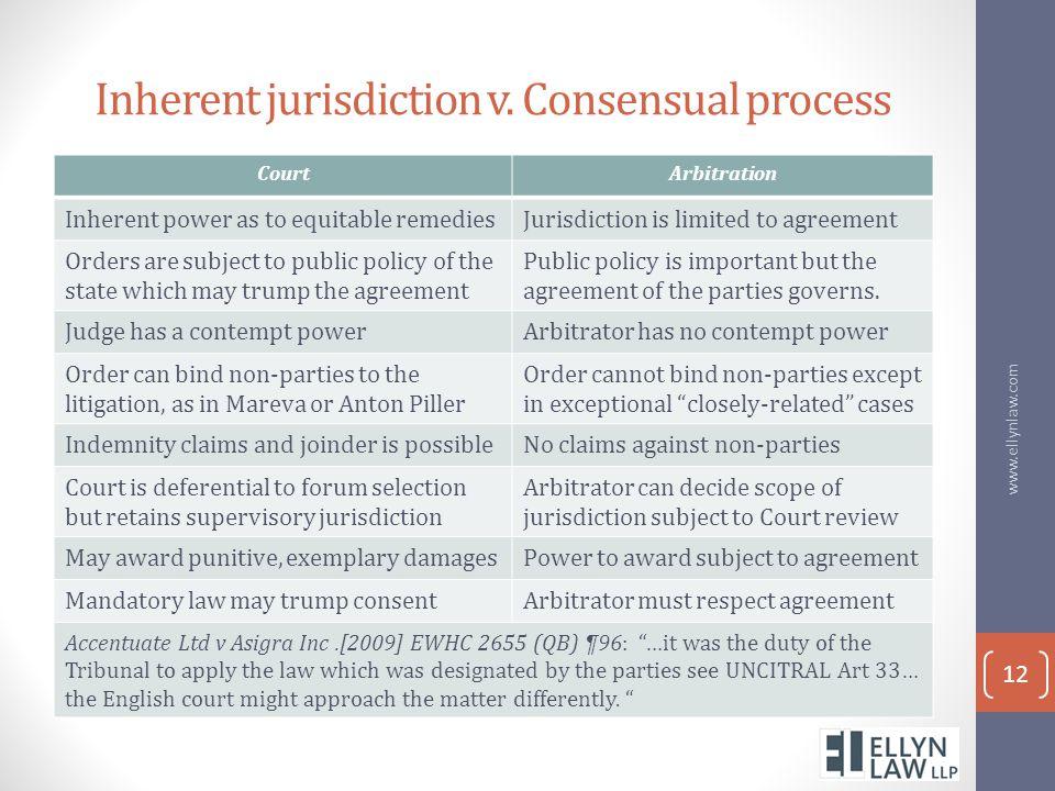Inherent jurisdiction v. Consensual process