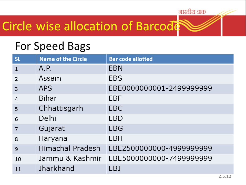 Circle wise allocation of Barcode