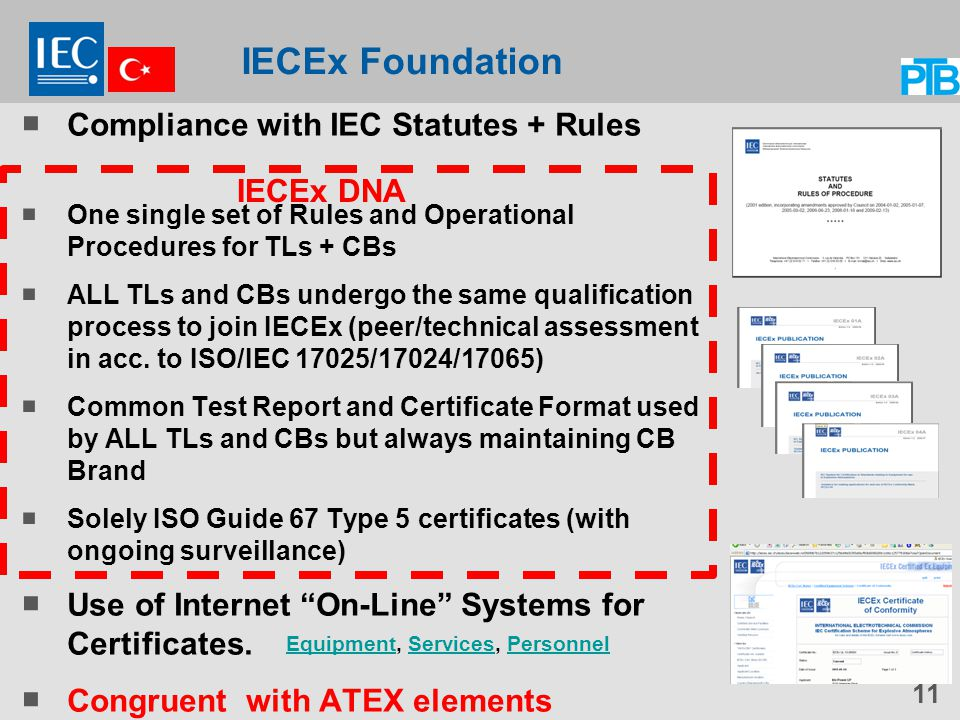 IECEx Foundation Compliance with IEC Statutes + Rules IECEx DNA