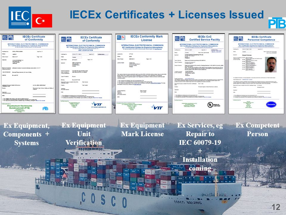 IECEx Certificates + Licenses Issued